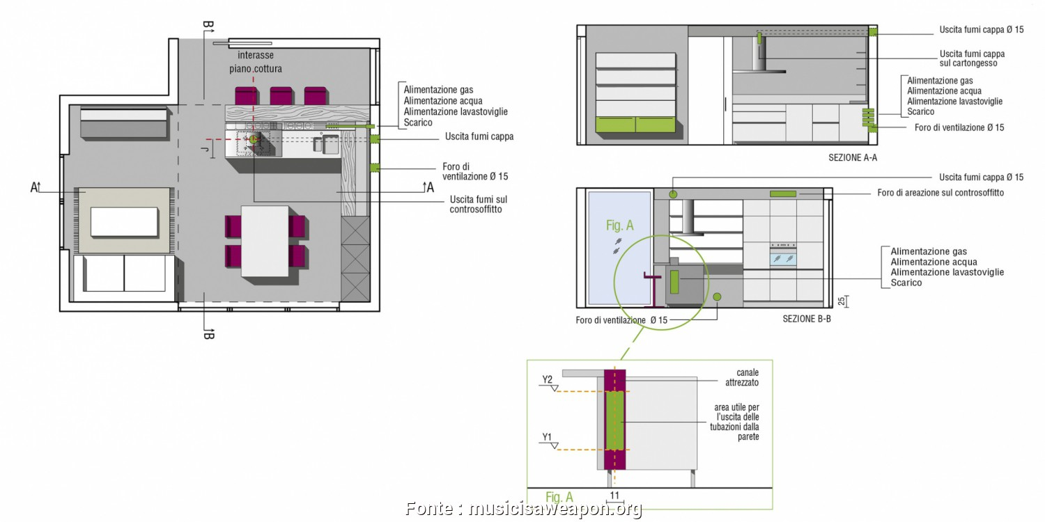 Dwg Cucina Sezione, Amabile Gallery Of Awesome Isola Cucina, Ideas ...